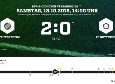 U17 mit Derby-Sieg