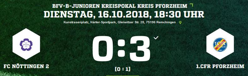 B1-Junioren erreichen Kreispokal-Halbfinale